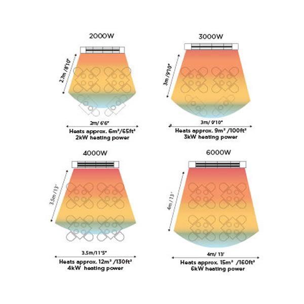 Bromic Cobalt Smart-Heat Electric 6000 Watt Patio Heater image number 3