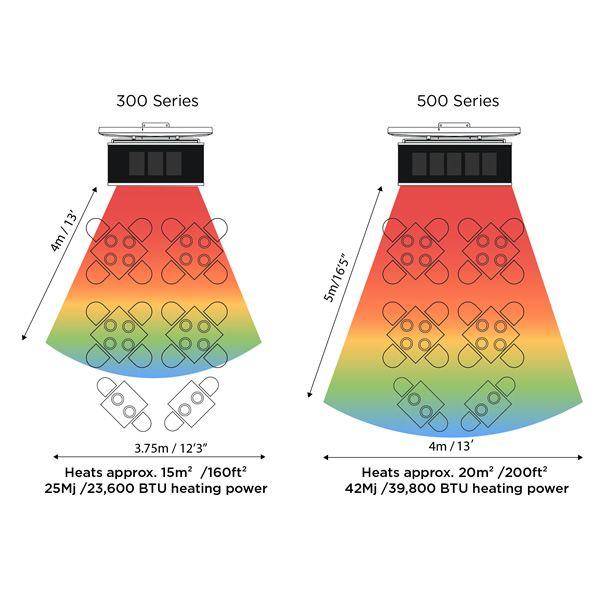 Bromic Platinum Smart-Heat 300 Series Gas Patio Heater image number 5
