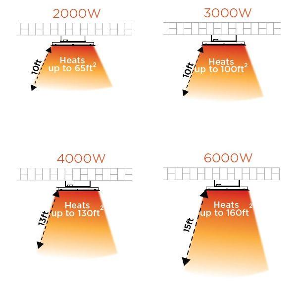 "Bromic Tungsten Smart-Heat Black 2000 Watt Patio Heater - 44"" image number 4"