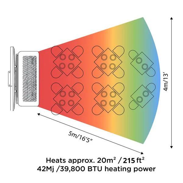 Bromic Tungsten Smart-Heat Portable Heater image number 13